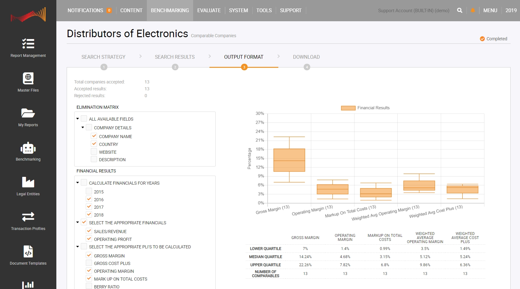 TPGenie-benchmarking-database